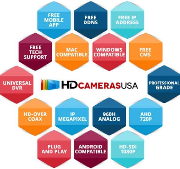 hd camera usa